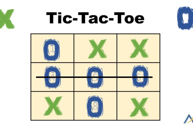 Virtual Tic-Tac-Toe Game